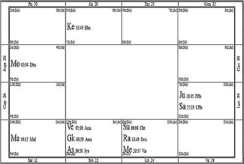 Mystery Chart December 2011
