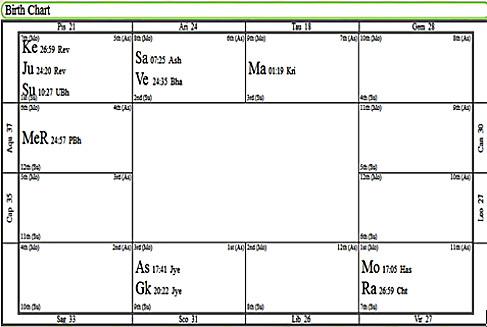 Mystery Chart September 2011